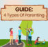 Guide: Parenting Styles – Definition & 4 Types